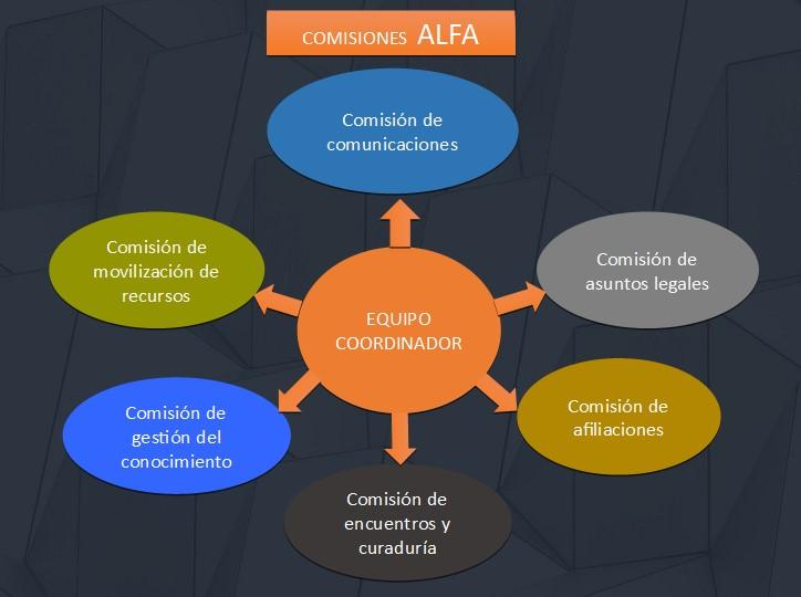 Comisiones ALFA